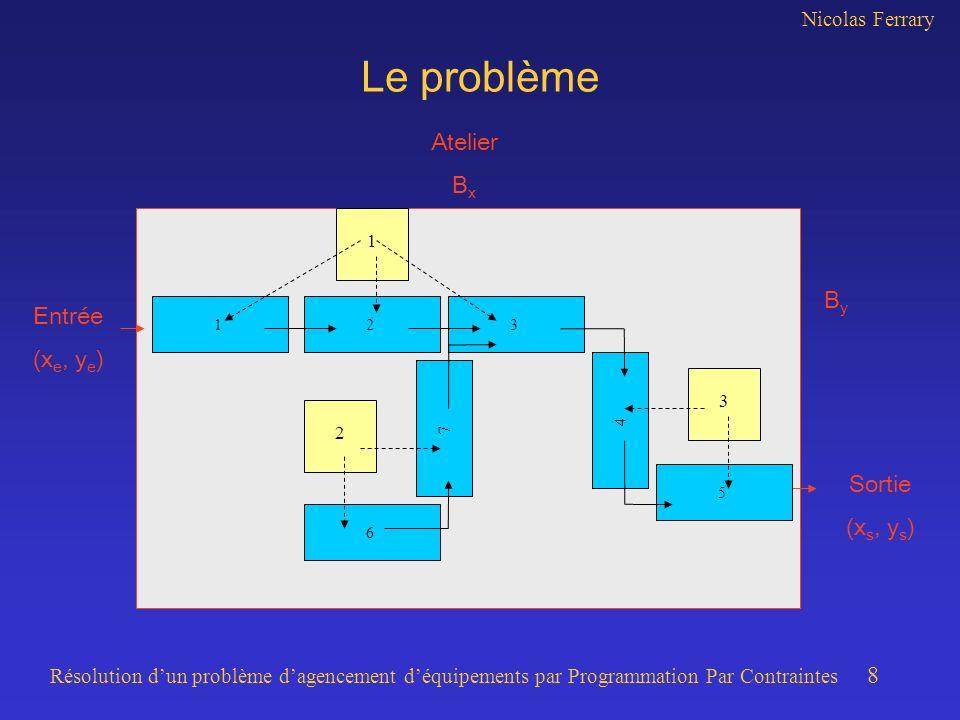 Nicolas Ferrary Résolution dun problème dagencement déquipements par Programmation Par Contraintes 19 Placement des chaînes secondaires Nous avons 2 approches pour lordre des variable dans larbre de recherche : –Pour ces 2 approches, nous avons lordre inverse des tronçons de chacune des chaînes, et les variables pour chaque tronçon sont comme pour la chaîne principale –Si une chaîne i se jette dans une chaîne j, elle se trouvera après la chaîne j dans lordre des chaînes 1) Les chaînes sont classées par ordre croissant de leur nombre de tronçons 2) Par ordre décroissant Nous lançons ces 2 recherches en parallèle, on trouve un premier optimum qui sert de borne supérieure pour le reste de la recherche (optimum qui peut être amélioré sur une autre position de la chaîne principale)