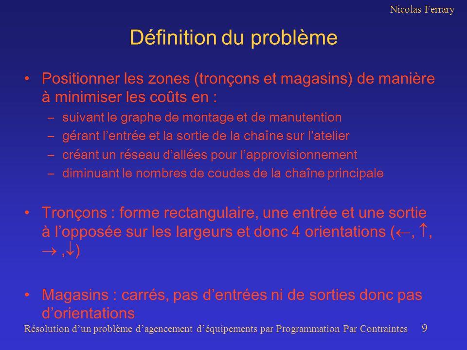 Nicolas Ferrary Résolution dun problème dagencement déquipements par Programmation Par Contraintes 9 Définition du problème Positionner les zones (tro