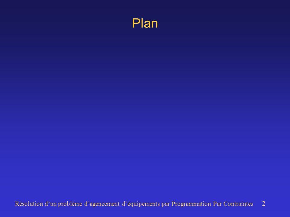 Résolution dun problème dagencement déquipements par Programmation Par Contraintes 2 Plan