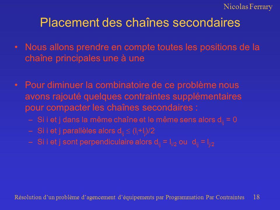 Nicolas Ferrary Résolution dun problème dagencement déquipements par Programmation Par Contraintes 18 Placement des chaînes secondaires Nous allons pr