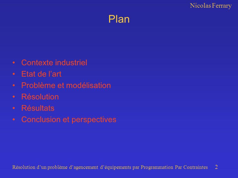 Nicolas Ferrary Résolution dun problème dagencement déquipements par Programmation Par Contraintes 2 Plan Contexte industriel Etat de lart Problème et