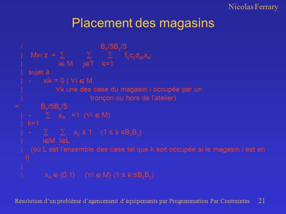 Nicolas Ferrary Résolution dun problème dagencement déquipements par Programmation Par Contraintes 21 Placement des magasins / B x /5B y /5 | Min z =