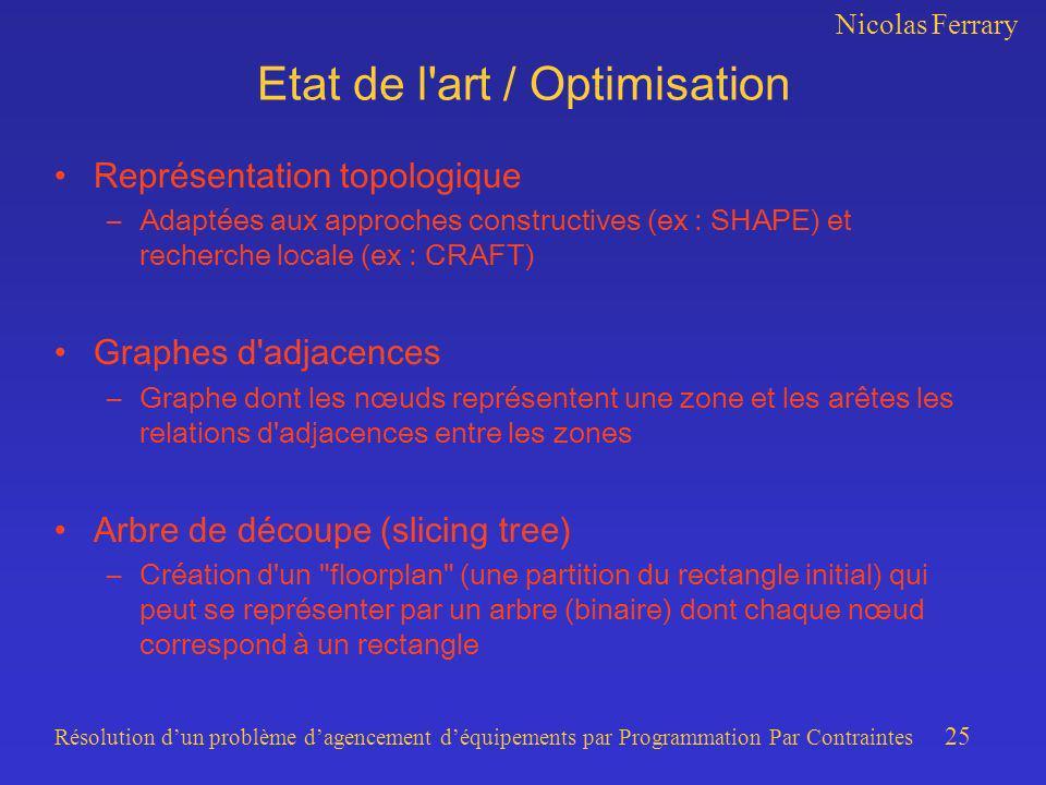Nicolas Ferrary Résolution dun problème dagencement déquipements par Programmation Par Contraintes 25 Etat de l'art / Optimisation Représentation topo