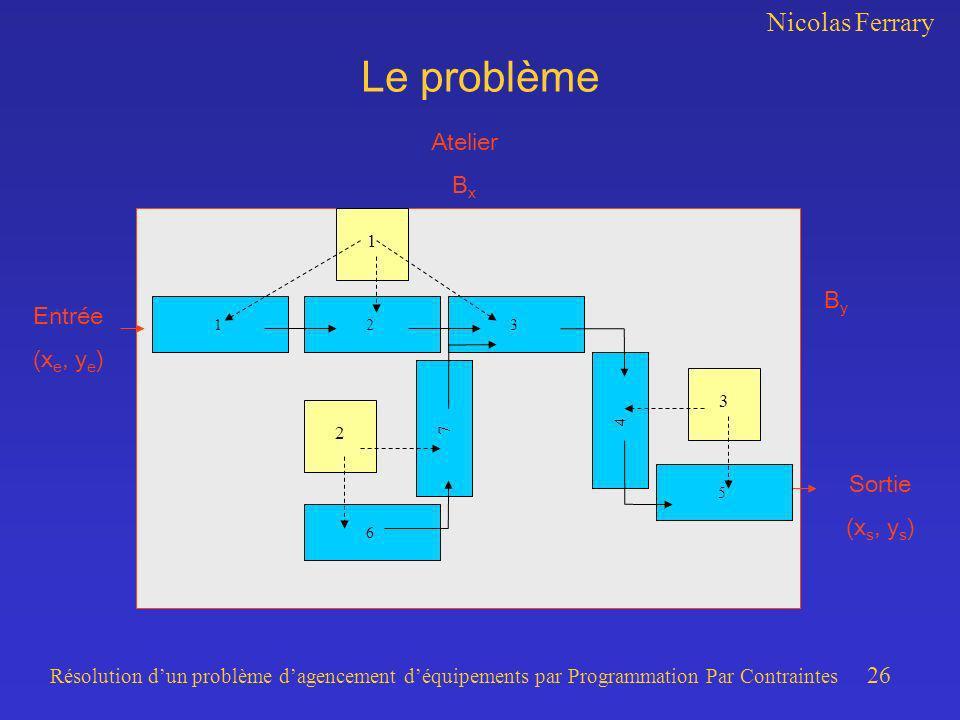 Nicolas Ferrary Résolution dun problème dagencement déquipements par Programmation Par Contraintes 26 Le problème Atelier B x ByBy Entrée (x e, y e )