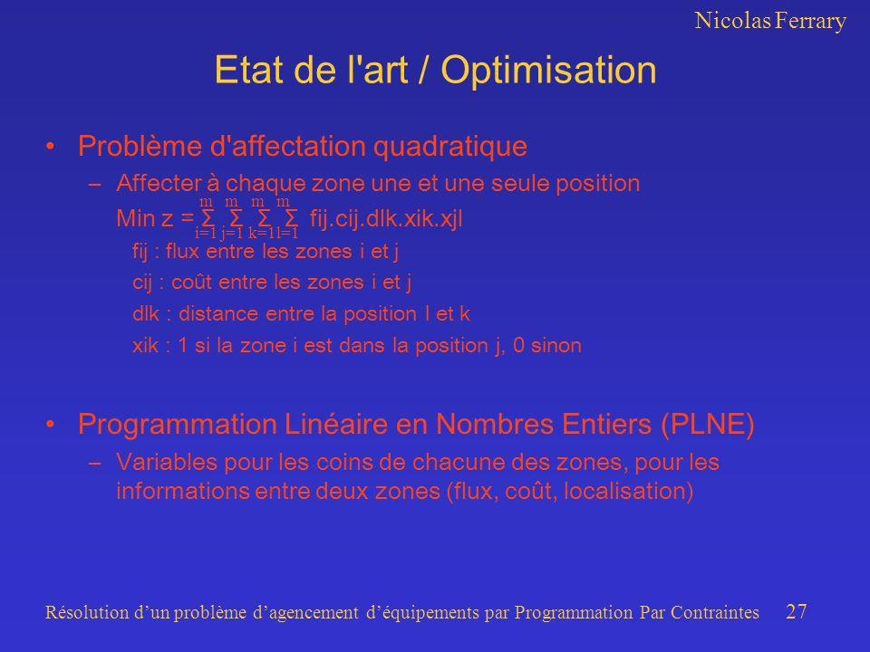 Nicolas Ferrary Résolution dun problème dagencement déquipements par Programmation Par Contraintes 27 Etat de l'art / Optimisation Problème d'affectat