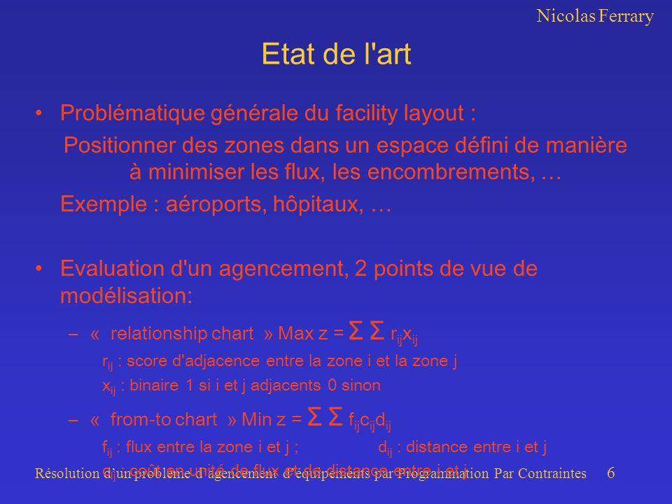 Nicolas Ferrary Résolution dun problème dagencement déquipements par Programmation Par Contraintes 6 Etat de l'art Problématique générale du facility