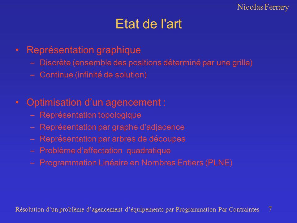 Nicolas Ferrary Résolution dun problème dagencement déquipements par Programmation Par Contraintes 7 Etat de l'art Représentation graphique –Discrète