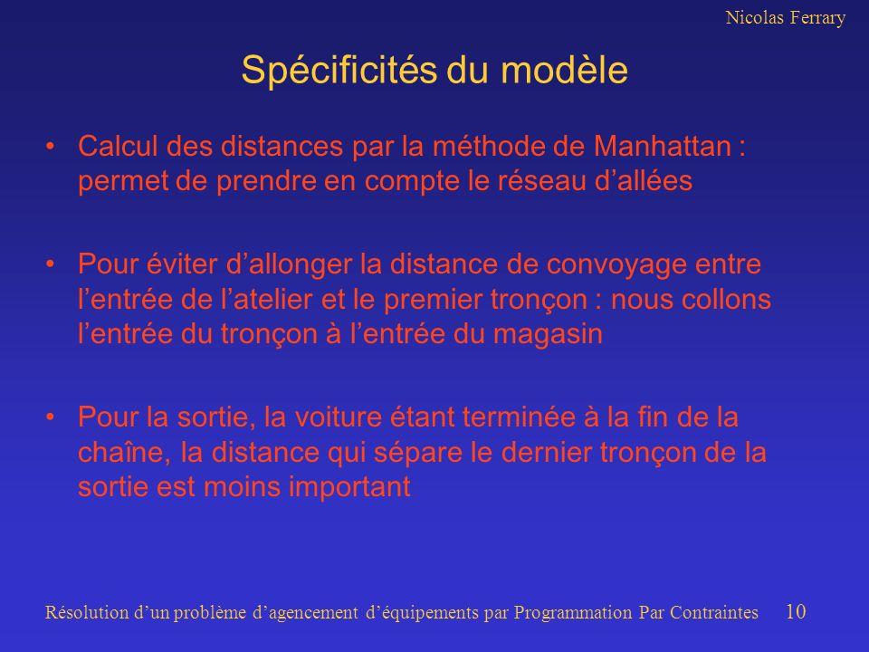 Nicolas Ferrary Résolution dun problème dagencement déquipements par Programmation Par Contraintes 10 Spécificités du modèle Calcul des distances par