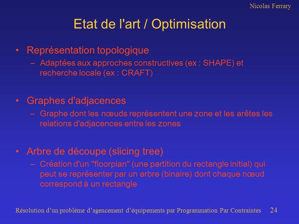 Nicolas Ferrary Résolution dun problème dagencement déquipements par Programmation Par Contraintes 24 Etat de l'art / Optimisation Représentation topo