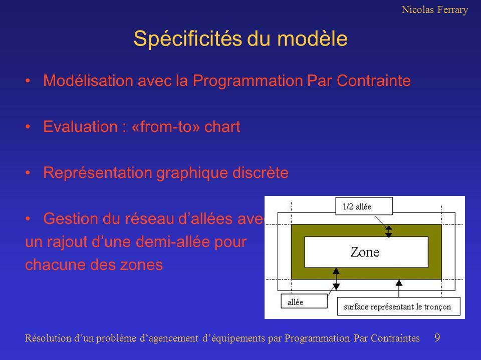 Nicolas Ferrary Résolution dun problème dagencement déquipements par Programmation Par Contraintes 9 Spécificités du modèle Modélisation avec la Progr