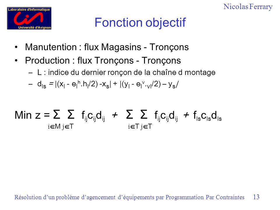Nicolas Ferrary Résolution dun problème dagencement déquipements par Programmation Par Contraintes 13 Fonction objectif Manutention : flux Magasins - Tronçons Production : flux Tronçons - Tronçons –L : indice du dernier ronçon de la chaîne d montage –d ls = |(x l - e l h.h l /2) -x s | + |(y l - e l v.