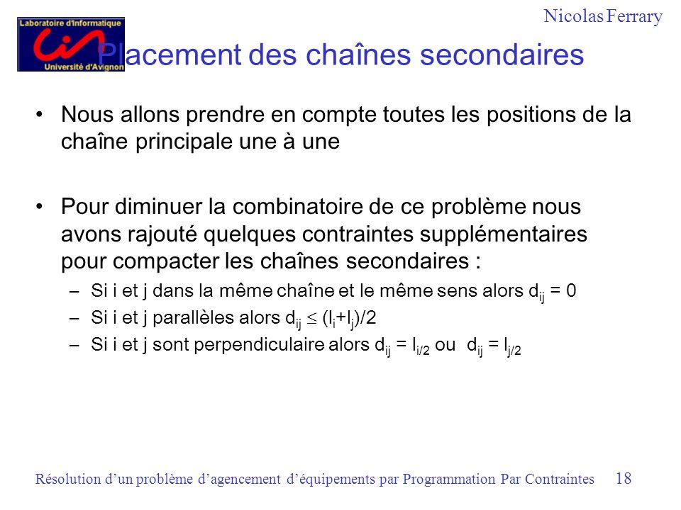 Nicolas Ferrary Résolution dun problème dagencement déquipements par Programmation Par Contraintes 18 Placement des chaînes secondaires Nous allons prendre en compte toutes les positions de la chaîne principale une à une Pour diminuer la combinatoire de ce problème nous avons rajouté quelques contraintes supplémentaires pour compacter les chaînes secondaires : –Si i et j dans la même chaîne et le même sens alors d ij = 0 –Si i et j parallèles alors d ij (l i +l j )/2 –Si i et j sont perpendiculaire alors d ij = l i/2 ou d ij = l j/2