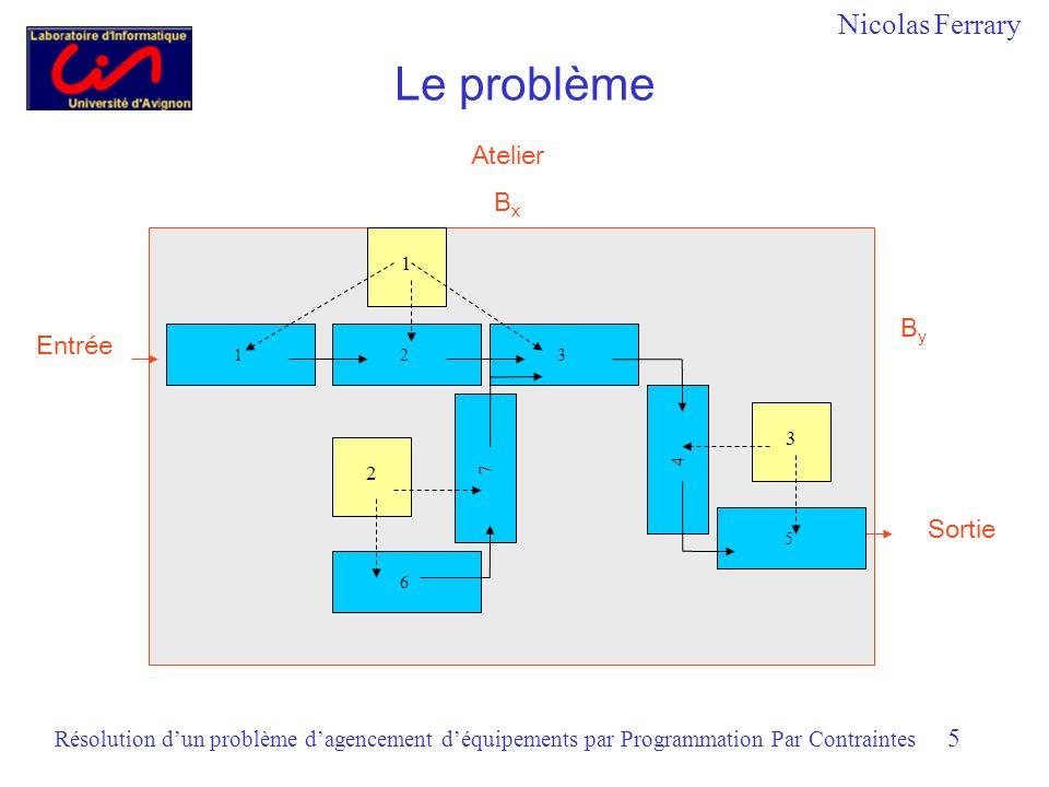 Nicolas Ferrary Résolution dun problème dagencement déquipements par Programmation Par Contraintes 5 Le problème Atelier B x ByBy Entrée Sortie 1 5 23 7 4 6 2 3 1