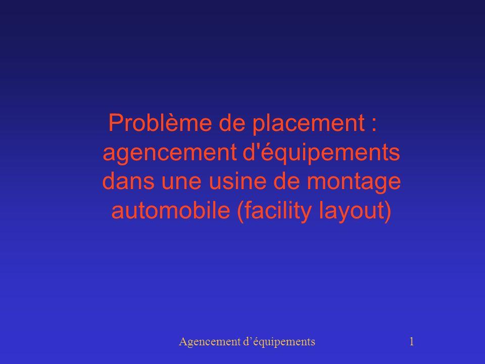 Agencement déquipements 1 Problème de placement : agencement d équipements dans une usine de montage automobile (facility layout)