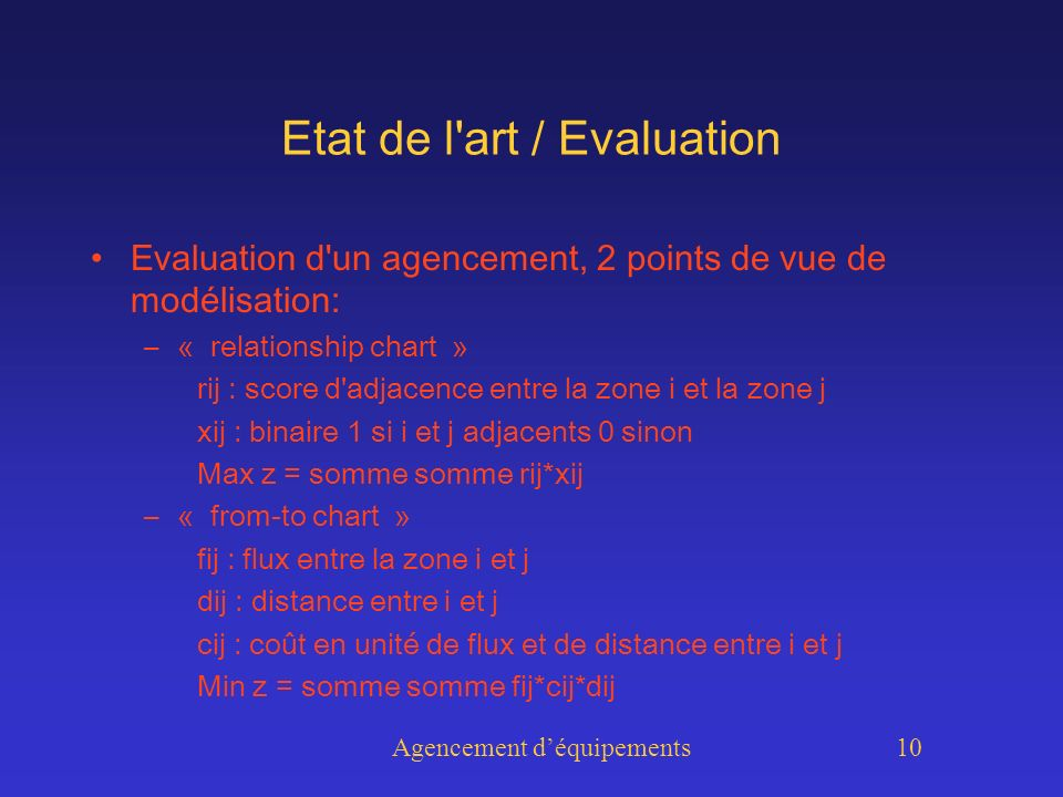 Agencement déquipements 10 Etat de l art / Evaluation Evaluation d un agencement, 2 points de vue de modélisation: –« relationship chart » rij : score d adjacence entre la zone i et la zone j xij : binaire 1 si i et j adjacents 0 sinon Max z = somme somme rij*xij –« from-to chart » fij : flux entre la zone i et j dij : distance entre i et j cij : coût en unité de flux et de distance entre i et j Min z = somme somme fij*cij*dij