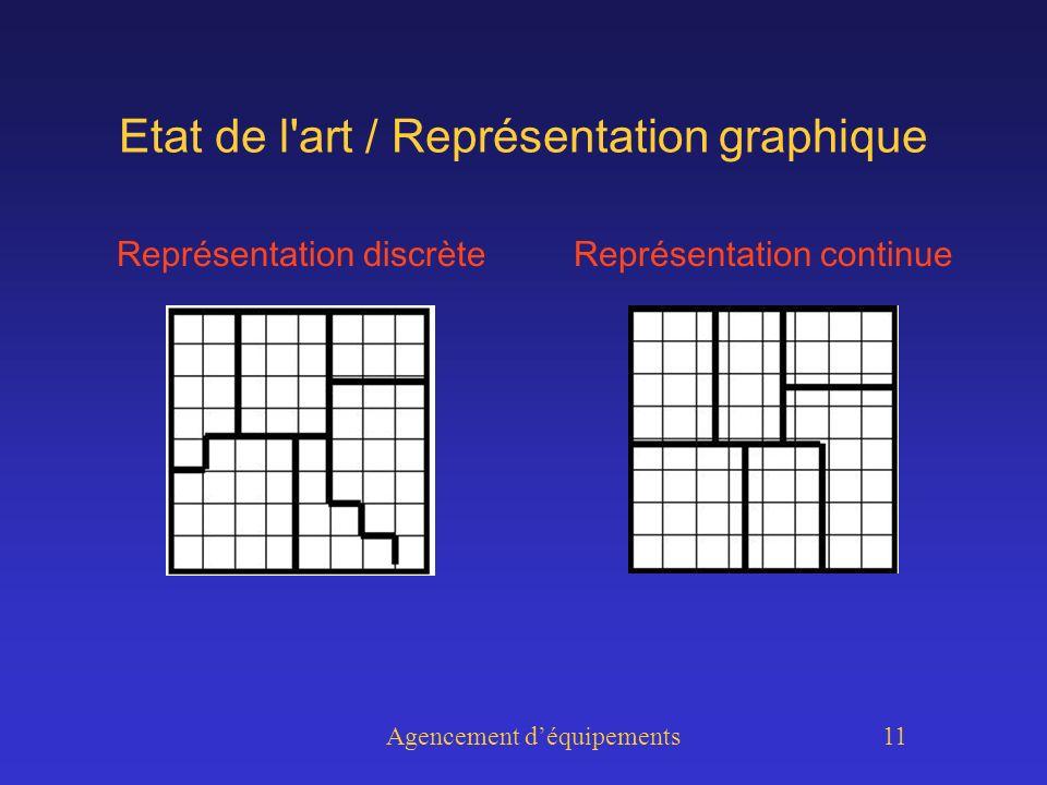 Agencement déquipements 11 Etat de l art / Représentation graphique Représentation discrèteReprésentation continue