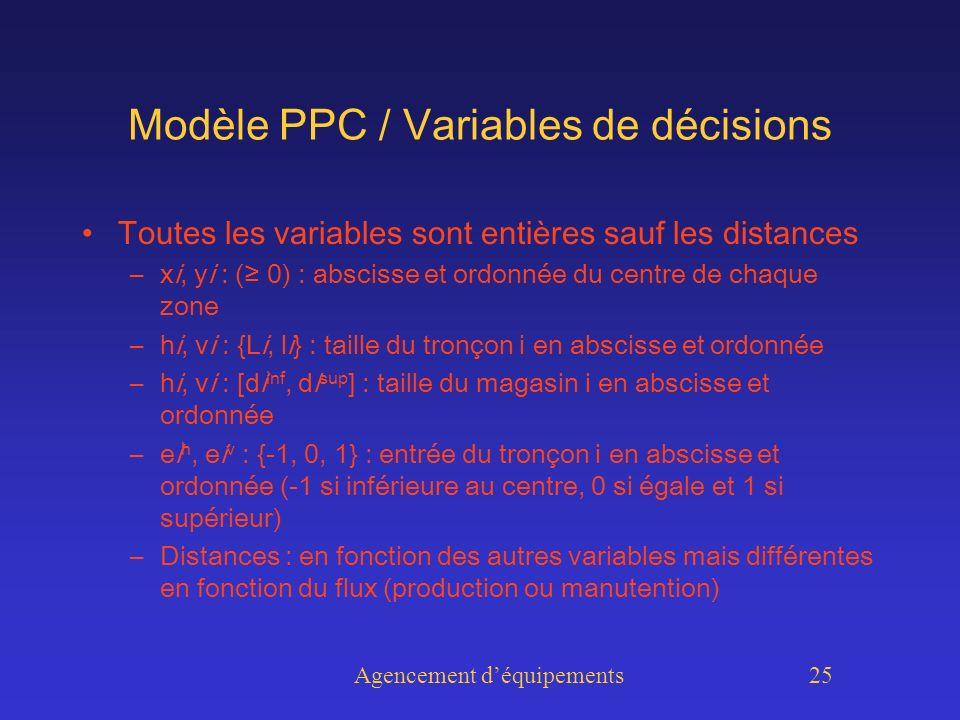 Agencement déquipements 25 Modèle PPC / Variables de décisions Toutes les variables sont entières sauf les distances –xi, yi : ( 0) : abscisse et ordonnée du centre de chaque zone –hi, vi : {Li, li} : taille du tronçon i en abscisse et ordonnée –hi, vi : [di inf, di sup ] : taille du magasin i en abscisse et ordonnée –ei h, ei v : {-1, 0, 1} : entrée du tronçon i en abscisse et ordonnée (-1 si inférieure au centre, 0 si égale et 1 si supérieur) –Distances : en fonction des autres variables mais différentes en fonction du flux (production ou manutention)