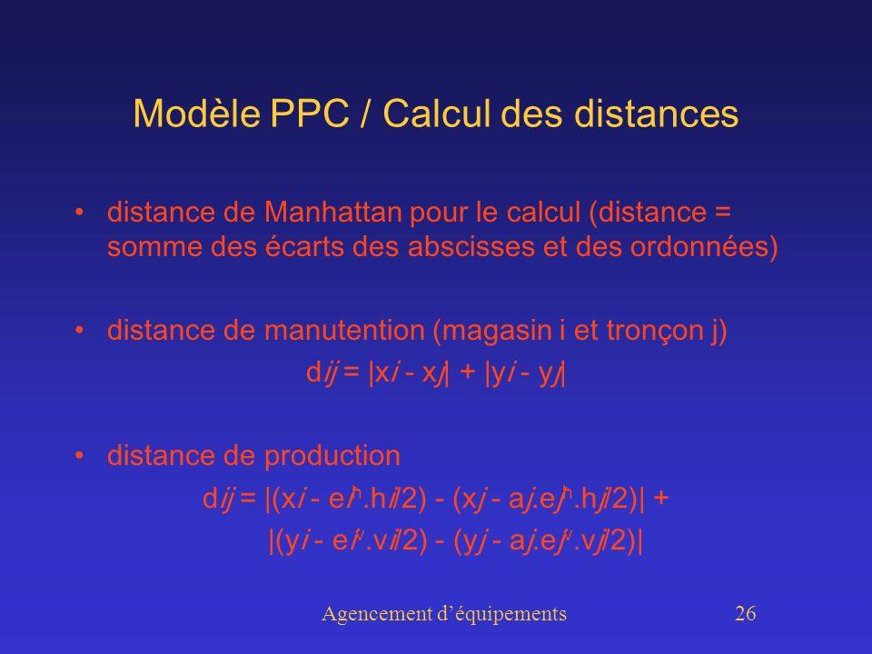 Agencement déquipements 26 Modèle PPC / Calcul des distances distance de Manhattan pour le calcul (distance = somme des écarts des abscisses et des ordonnées) distance de manutention (magasin i et tronçon j) dij = |xi - xj| + |yi - yj| distance de production dij = |(xi - ei h.hi/2) - (xj - aj.ej h.hj/2)| + |(yi - ei v.vi/2) - (yj - aj.ej v.vj/2)|