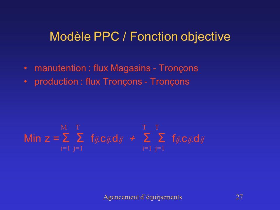 Agencement déquipements 27 Modèle PPC / Fonction objective manutention : flux Magasins - Tronçons production : flux Tronçons - Tronçons Min z = Σ Σ f ij.c ij.d ij + Σ Σ f ij.c ij.d ij T T i=1 j=1 M T i=1 j=1