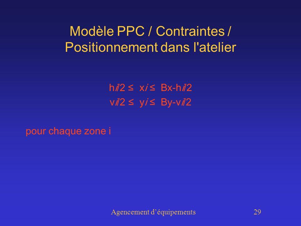 Agencement déquipements 29 Modèle PPC / Contraintes / Positionnement dans l atelier hi/2 xi Bx-hi/2 vi/2 yi By-vi/2 pour chaque zone i