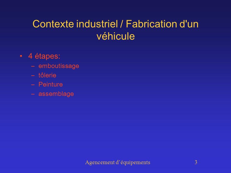 Agencement déquipements 3 Contexte industriel / Fabrication d un véhicule 4 étapes: –emboutissage –tôlerie –Peinture –assemblage