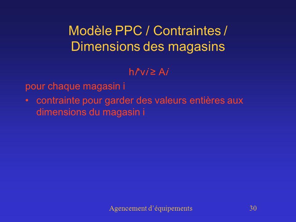 Agencement déquipements 30 Modèle PPC / Contraintes / Dimensions des magasins hi*vi Ai pour chaque magasin i contrainte pour garder des valeurs entières aux dimensions du magasin i