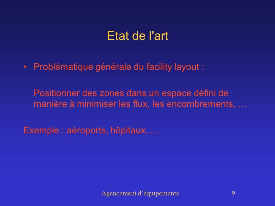 Agencement déquipements 9 Etat de l art Problématique générale du facility layout : Positionner des zones dans un espace défini de manière à minimiser les flux, les encombrements, … Exemple : aéroports, hôpitaux, …