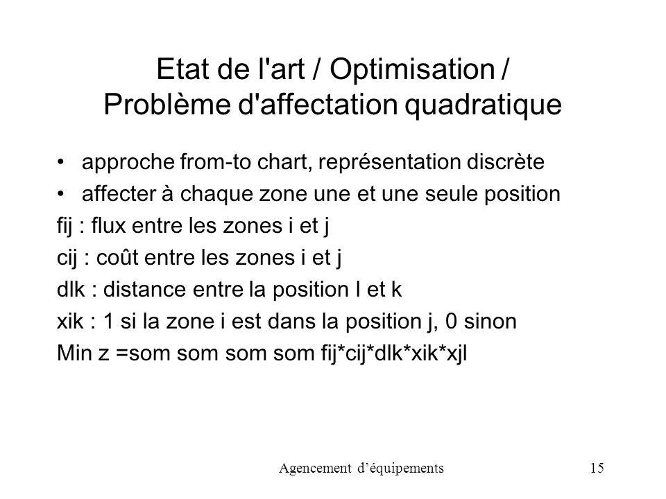 Agencement déquipements 15 Etat de l art / Optimisation / Problème d affectation quadratique approche from-to chart, représentation discrète affecter à chaque zone une et une seule position fij : flux entre les zones i et j cij : coût entre les zones i et j dlk : distance entre la position l et k xik : 1 si la zone i est dans la position j, 0 sinon Min z =som som som som fij*cij*dlk*xik*xjl