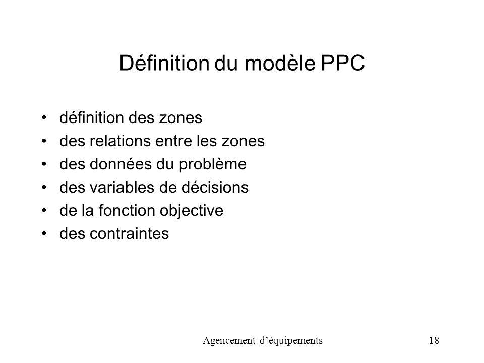 Agencement déquipements 18 Définition du modèle PPC définition des zones des relations entre les zones des données du problème des variables de décisions de la fonction objective des contraintes