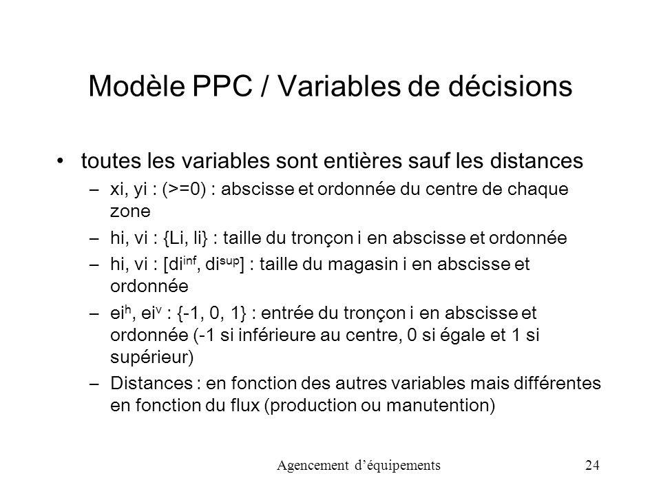 Agencement déquipements 24 Modèle PPC / Variables de décisions toutes les variables sont entières sauf les distances –xi, yi : (>=0) : abscisse et ordonnée du centre de chaque zone –hi, vi : {Li, li} : taille du tronçon i en abscisse et ordonnée –hi, vi : [di inf, di sup ] : taille du magasin i en abscisse et ordonnée –ei h, ei v : {-1, 0, 1} : entrée du tronçon i en abscisse et ordonnée (-1 si inférieure au centre, 0 si égale et 1 si supérieur) –Distances : en fonction des autres variables mais différentes en fonction du flux (production ou manutention)