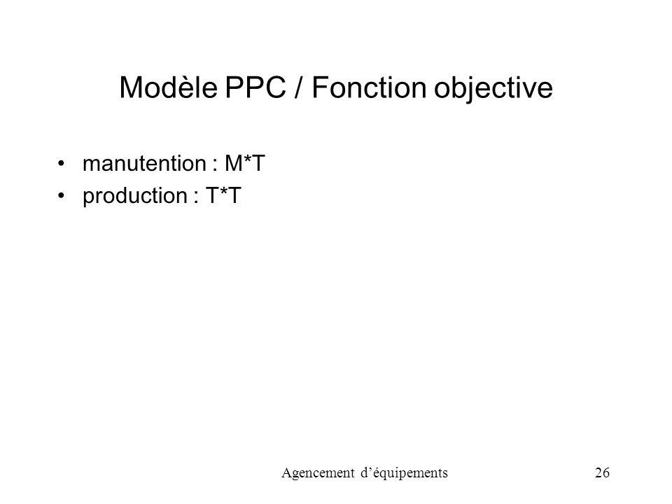 Agencement déquipements 26 Modèle PPC / Fonction objective manutention : M*T production : T*T