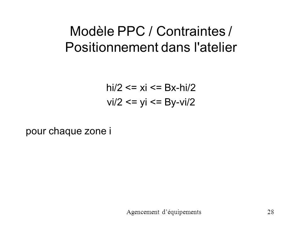 Agencement déquipements 28 Modèle PPC / Contraintes / Positionnement dans l atelier hi/2 <= xi <= Bx-hi/2 vi/2 <= yi <= By-vi/2 pour chaque zone i