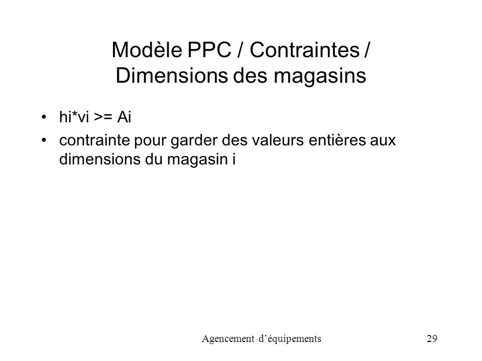 Agencement déquipements 29 Modèle PPC / Contraintes / Dimensions des magasins hi*vi >= Ai contrainte pour garder des valeurs entières aux dimensions du magasin i
