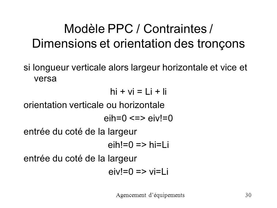 Agencement déquipements 30 Modèle PPC / Contraintes / Dimensions et orientation des tronçons si longueur verticale alors largeur horizontale et vice et versa hi + vi = Li + li orientation verticale ou horizontale eih=0 eiv!=0 entrée du coté de la largeur eih!=0 => hi=Li entrée du coté de la largeur eiv!=0 => vi=Li