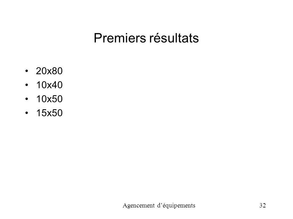 Agencement déquipements 32 Premiers résultats 20x80 10x40 10x50 15x50