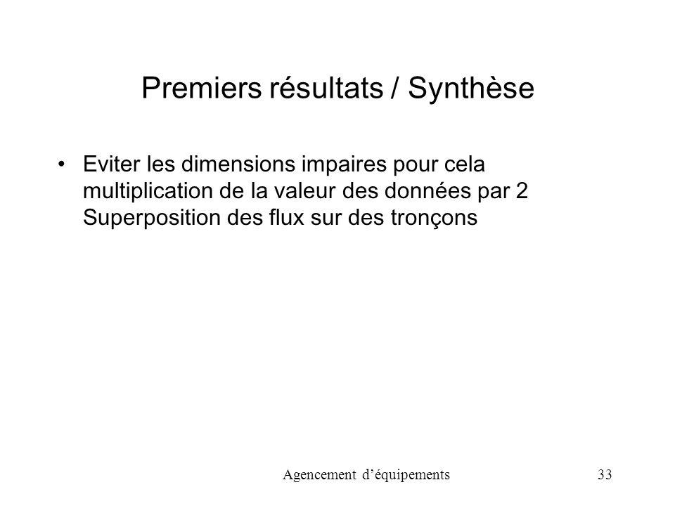 Agencement déquipements 33 Premiers résultats / Synthèse Eviter les dimensions impaires pour cela multiplication de la valeur des données par 2 Superposition des flux sur des tronçons