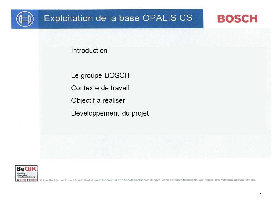 1 Introduction Le groupe BOSCH Contexte de travail Objectif à réaliser Développement du projet