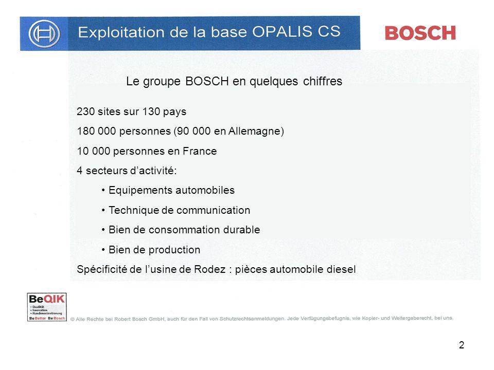 2 Le groupe BOSCH en quelques chiffres 230 sites sur 130 pays 180 000 personnes (90 000 en Allemagne) 10 000 personnes en France 4 secteurs dactivité: