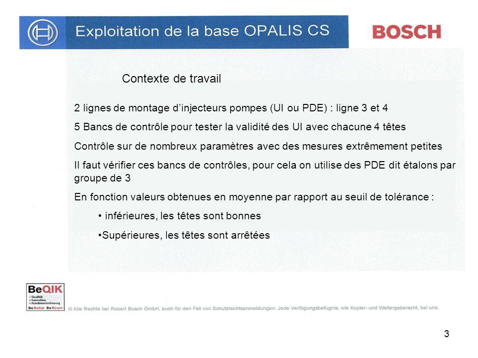 3 Contexte de travail 2 lignes de montage dinjecteurs pompes (UI ou PDE) : ligne 3 et 4 5 Bancs de contrôle pour tester la validité des UI avec chacun