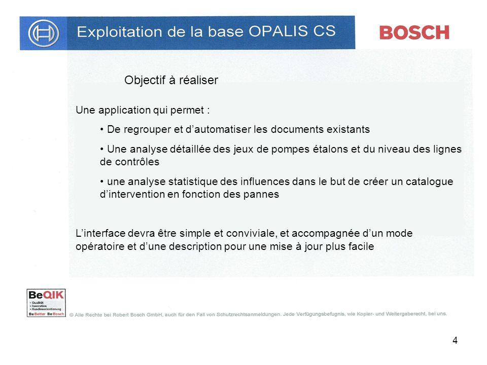 4 Objectif à réaliser Une application qui permet : De regrouper et dautomatiser les documents existants Une analyse détaillée des jeux de pompes étalo