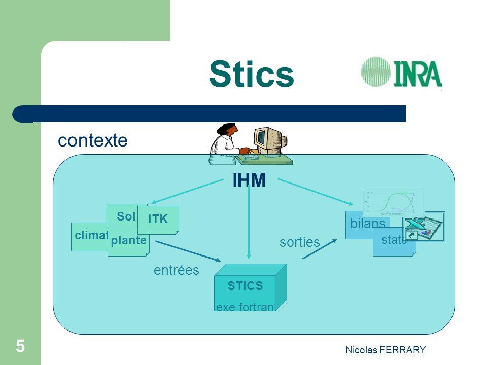 Nicolas FERRARY 5 Stics STICS exe fortran Sol climat plante ITK entrées bilans stats sorties contexte IHM