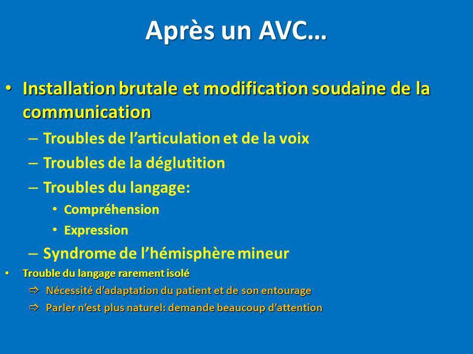 Après un AVC… Installation brutale et modification soudaine de la communication Installation brutale et modification soudaine de la communication – Tr