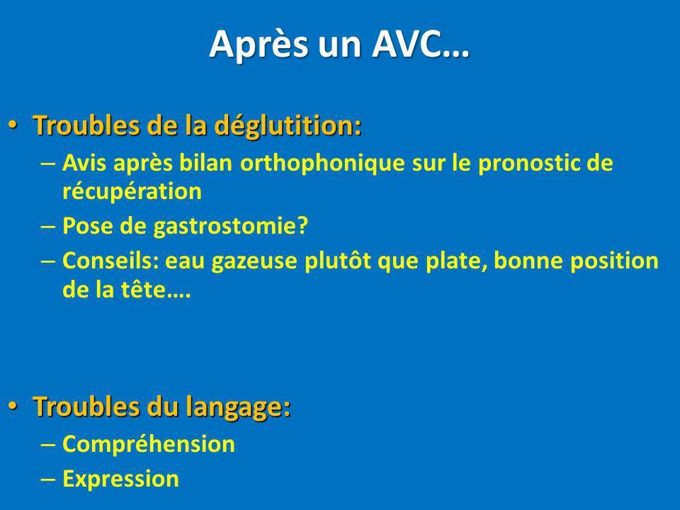 Après un AVC… Troubles de la déglutition: Troubles de la déglutition: – Avis après bilan orthophonique sur le pronostic de récupération – Pose de gast