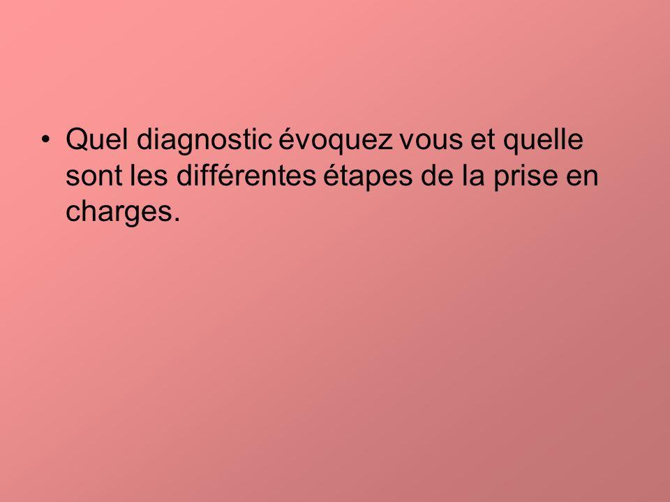 Quel diagnostic évoquez vous et quelle sont les différentes étapes de la prise en charges.