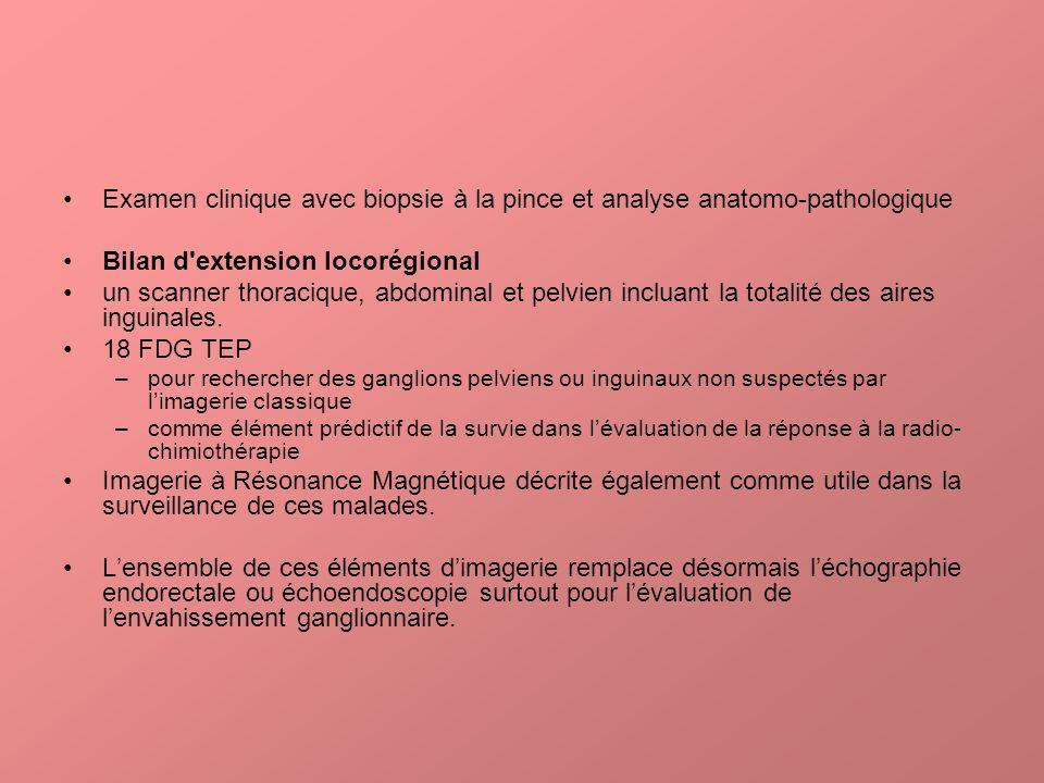 Examen clinique avec biopsie à la pince et analyse anatomo-pathologique Bilan d'extension locorégional un scanner thoracique, abdominal et pelvien inc