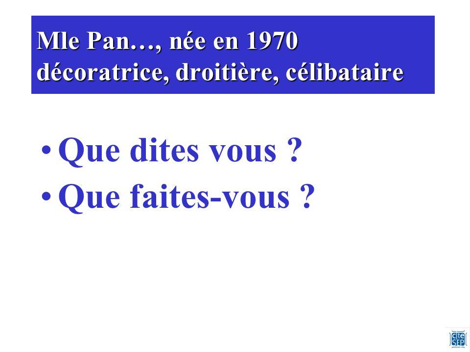 Mle Pan…, née en 1970 décoratrice, droitière, célibataire Que dites vous Que faites-vous