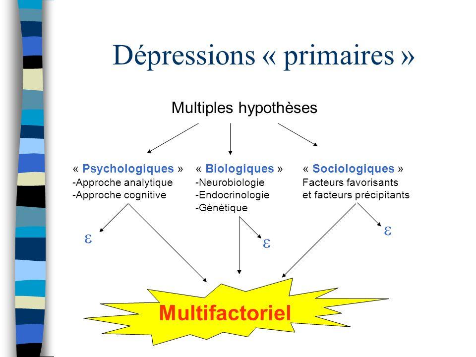 Dépressions « primaires » Multiples hypothèses « Psychologiques » -Approche analytique -Approche cognitive « Biologiques » -Neurobiologie -Endocrinolo