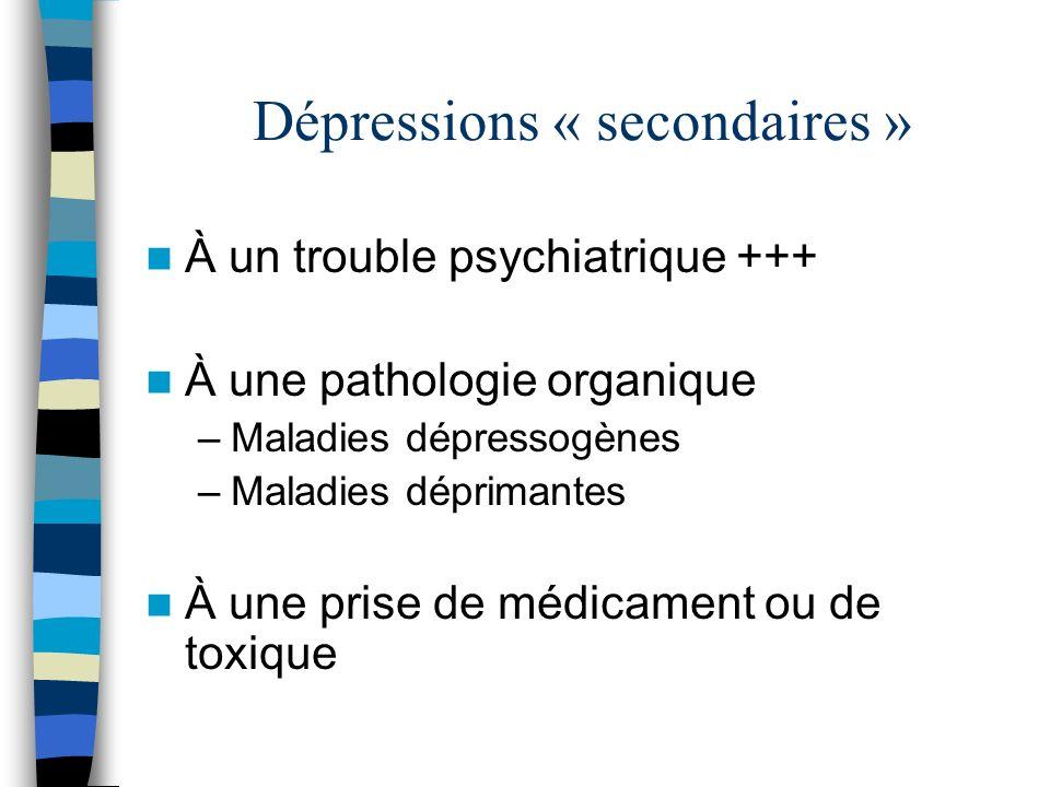 Dépressions « secondaires » À un trouble psychiatrique +++ À une pathologie organique –Maladies dépressogènes –Maladies déprimantes À une prise de méd