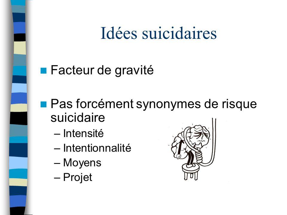 Idées suicidaires Facteur de gravité Pas forcément synonymes de risque suicidaire –Intensité –Intentionnalité –Moyens –Projet