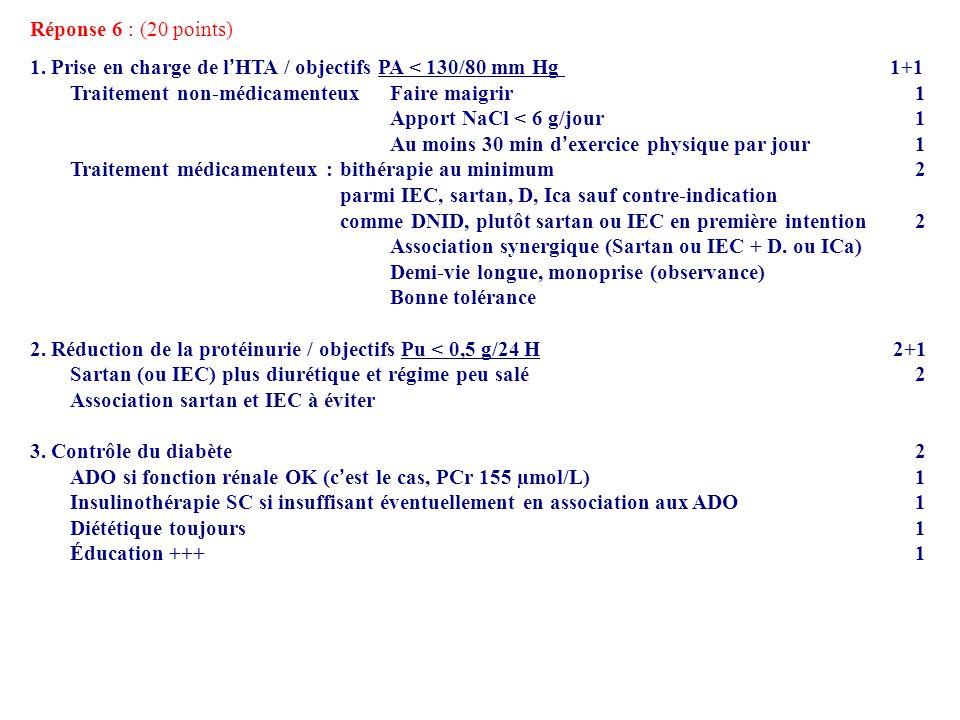 Réponse 6 : (20 points) 1. Prise en charge de l HTA / objectifs PA < 130/80 mm Hg 1+1 Traitement non-médicamenteuxFaire maigrir 1 Apport NaCl < 6 g/jo